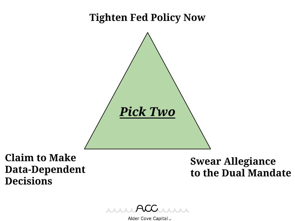 Pick Two (Federal Reserve Edition)