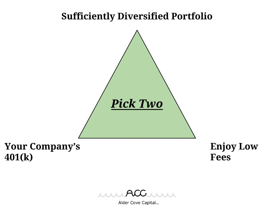Pick Two (401k Edition)